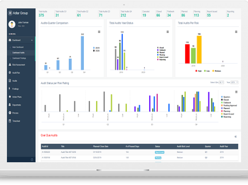 cloud insights audit management system